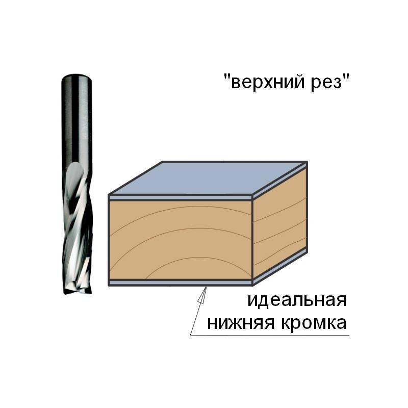 Фреза спиральная монолитная. Z3 D=10x32x80 S=10 RH