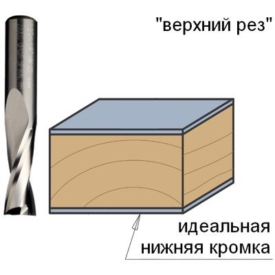 Фреза спиральная монолитная Z2 D=4x15x60 S=8 RH
