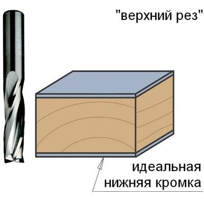 Фреза спиральная монолитная. Z3 D=8x32x80 S=8 RH