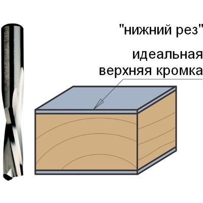 Фреза спиральная радиусная Z2 R3 D=6x27x70 S=6 RH