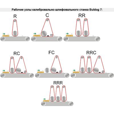 Калибровально-шлифовальный станок BULDOG-7 RRC-910